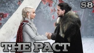 The Pact of Marriages in Season 8 Theory | Babies are Coming? | Game of Thrones Season 8 Prediction