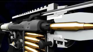 How An AR 15 Rifle Works Part 2, Function