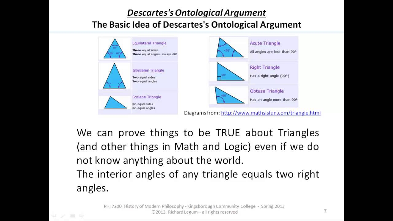 descartes argument from divisibility Descartes had two distinct arguments for dualism in the meditations (vi)first the inseparability argument and second the divisibility argument.