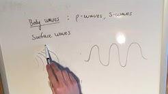 Earthquake Body Waves