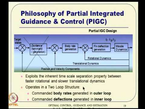 Mod-13 Lec-31 Integrated Estimation, Guidance & Control -- I