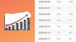 """3 Tipps um """"schnell"""" auf YouTube zu wachsen"""