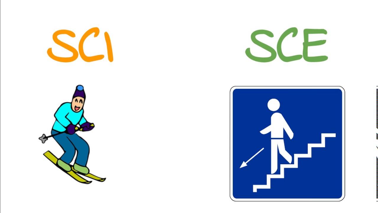 Il suono sc youtube for Sce sci scuola primaria