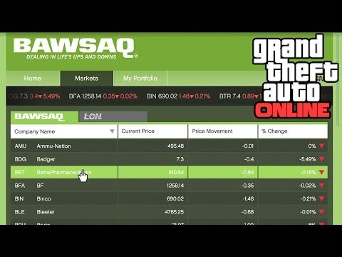 GTA Online: When Will The Bawsaq Be Up? Bawsaq Stock Market Is Currently Unavailable (GTA Online)