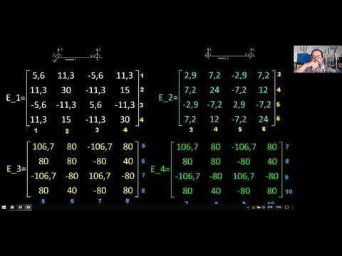 cálculo-de-elemento-de-viga-por-elementos-finitos