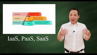 IaaS PaaS  SaaS: 3 cloud computing service models cмотреть видео онлайн бесплатно в высоком качестве - HDVIDEO