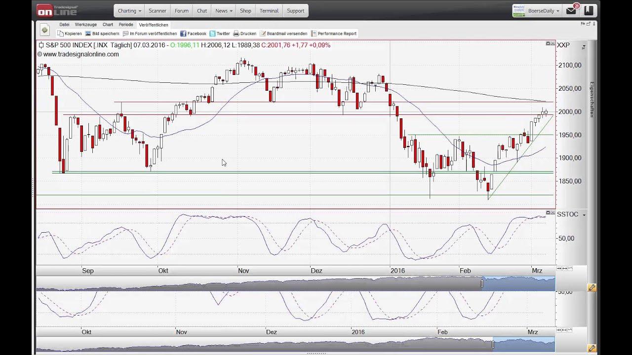 Ing Markets Morning Call