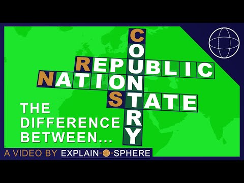 The difference between Country, State, Republic and Nation. Explained.