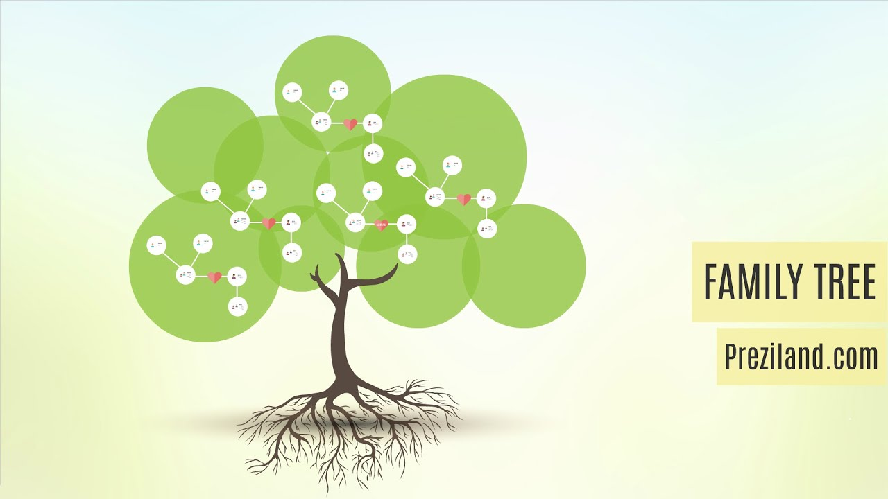 Family tree Prezi template   YouTube Family tree Prezi template