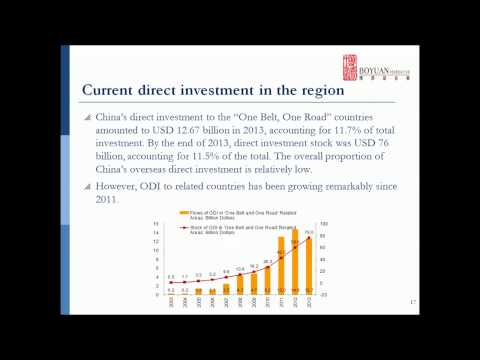 China's Economy 2015 (#4): Qin Xiao (秦晓): China's Outbound Investment