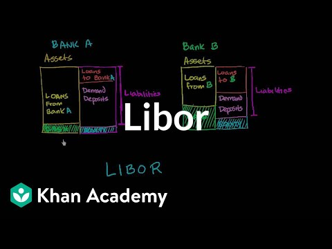 LIBOR | Money, banking and central banks  | Finance & Capital Markets | Khan Academy