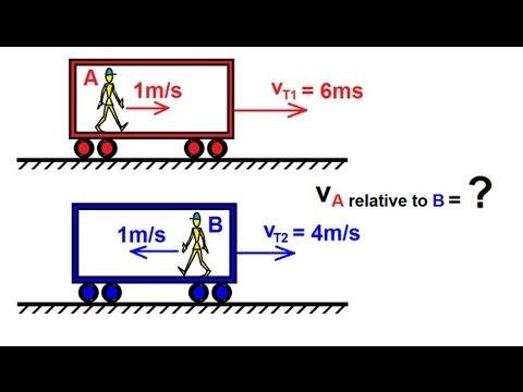 Physics Mechanics Relative Velocity 2 Of 10 Linear Motion Youtube