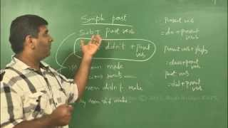 Spoken English - Tenses - Introduction to Simple Past Tense