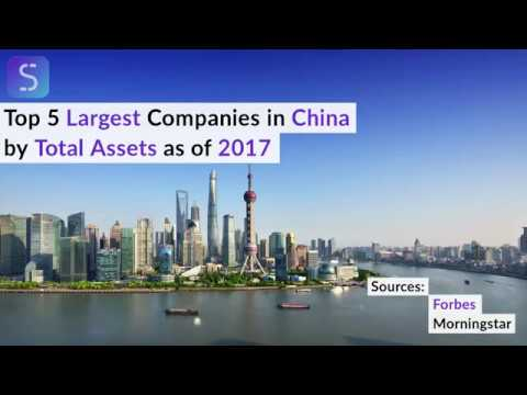 Top 5 Largest Companies in China by Total Assets as of 2017