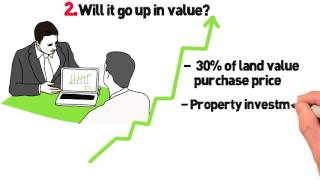 3 Questions for Property Investment LPWA
