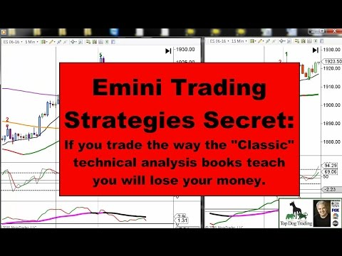 Emini Trading Strategies Secret