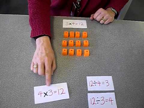 Multiplication And Division Fact Families Youtube