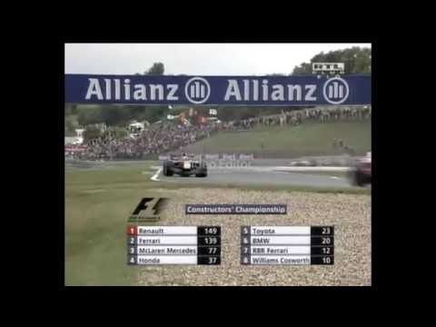 F1 2006 Hungaroring HIGHLIGHTS