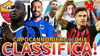 Come SarÀ La Classifica Capocannonieri Di Serie A 2019-2020?!  Gabboman