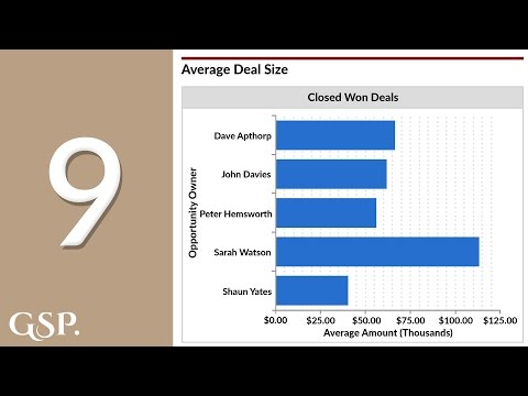 9 | Average Deal Size Salesforce Dashboard Chart - YouTube