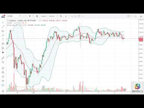 News BTC DASH and Litecoin Analysis December 7, 2017