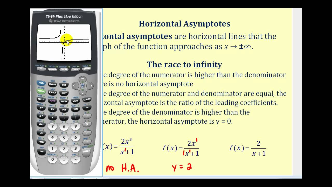 Beautiful Holes and asymptotes Calculator
