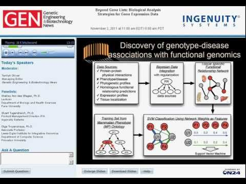 Beyond Gene Lists: Biological Analysis Strategies for Gene Expression Data