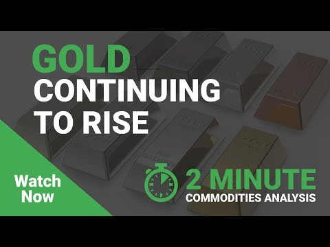 Gold – 2 Minute Analysis – 18th February 2019