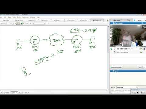 IPv6 Tutorial - Dynamic Routing Protocols