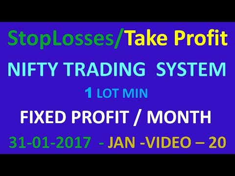 Nifty trading strategies