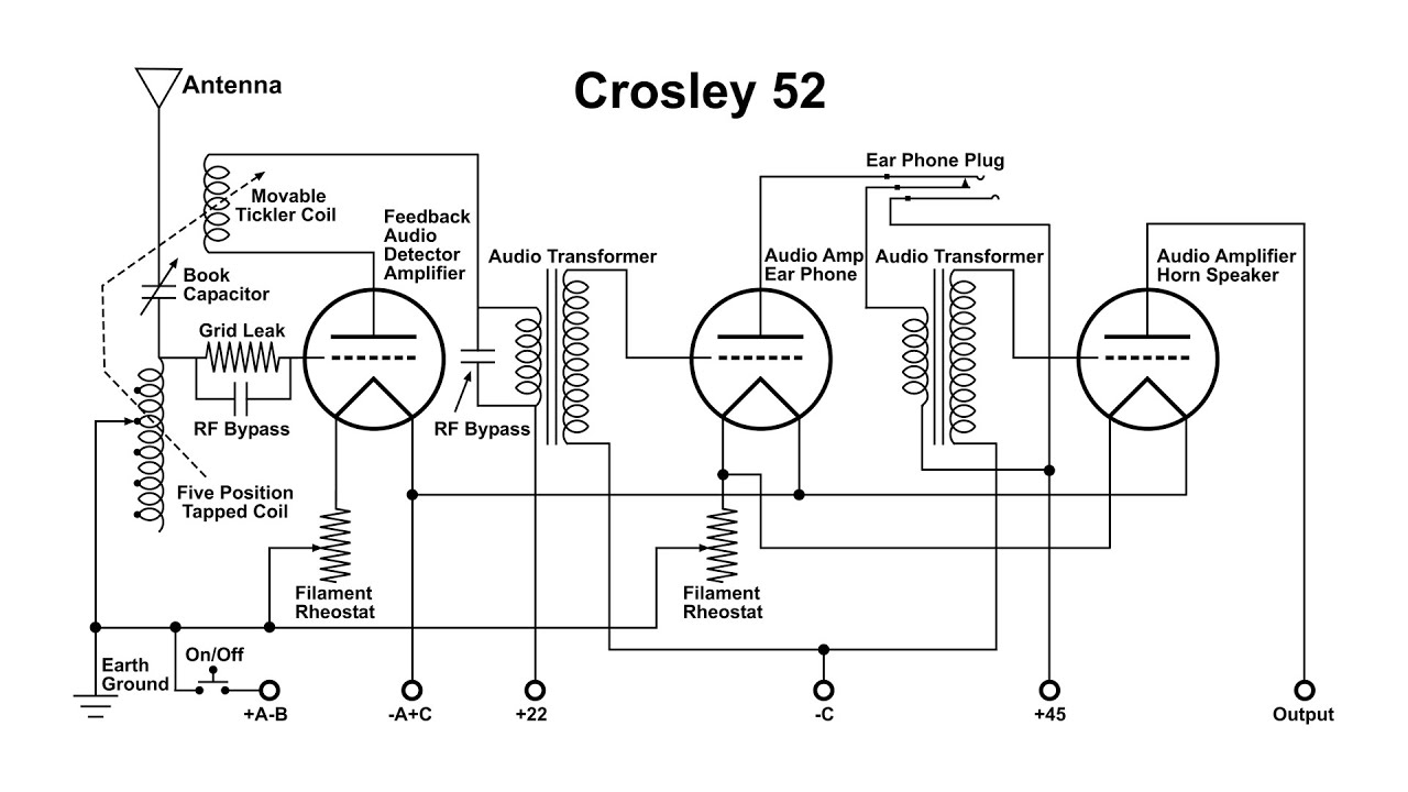 crosley 52 radio circuit diagram tour youtube rh youtube com radio circuit diagram pdf radio receiver circuit diagram