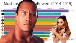 Most Popular Instagram Accounts (2014-2019)
