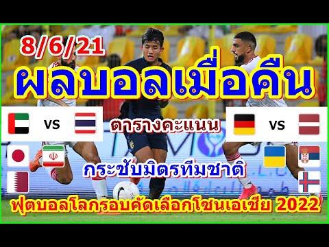 ผลบอลเมื่อคืน/ฟุตบอลโลกรอบคัดเลือกโซนเอเชีย 2022/กระชับมิตรทีมชาติ/ตารางคะแนน/8/6/21