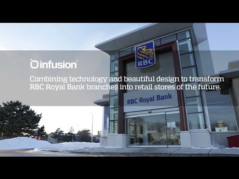 Royal Bank of Canada RBC Retail by Design