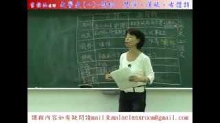 文學史1 詩經、楚辭、漢賦、古體詩