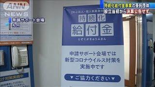 受託団体が決算公告せず 経産大臣「決算は適正」(20/06/05)