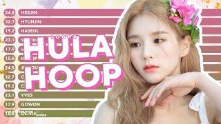Download LOONA (今月の少女) - Hula Hoop | Line Distribution