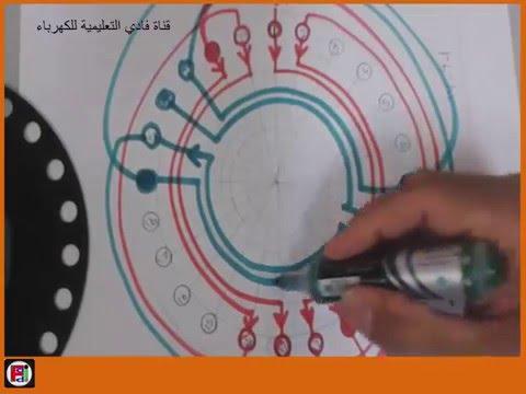 الرسم الدائري لمحرك 3 أوجه 24 مجرى 2 قطب  لف متداخل قناة فادي التعليمية للكهرباء