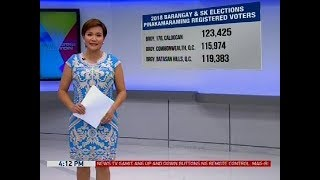 2018 Barangay & SK elections: Pinakamaraming registered voters
