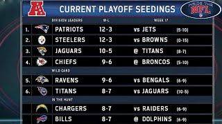 The inside nfl crew debates what teams will make afc wild card and who might go on a long postseason run.subscribe to network: http://goo.gl/4gol...