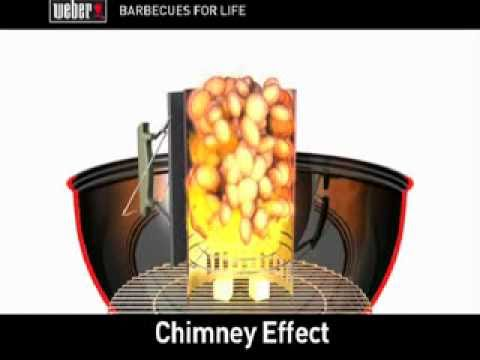 how to light a bbq using a weber chimney starter youtube. Black Bedroom Furniture Sets. Home Design Ideas