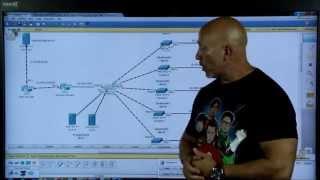 Inter VLAN Configuration plus IP- Helper Address