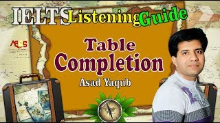 vuclip IELTS Listening Strategies 2018 for British Council, IDP and AEO Exams || Asad Yaqub
