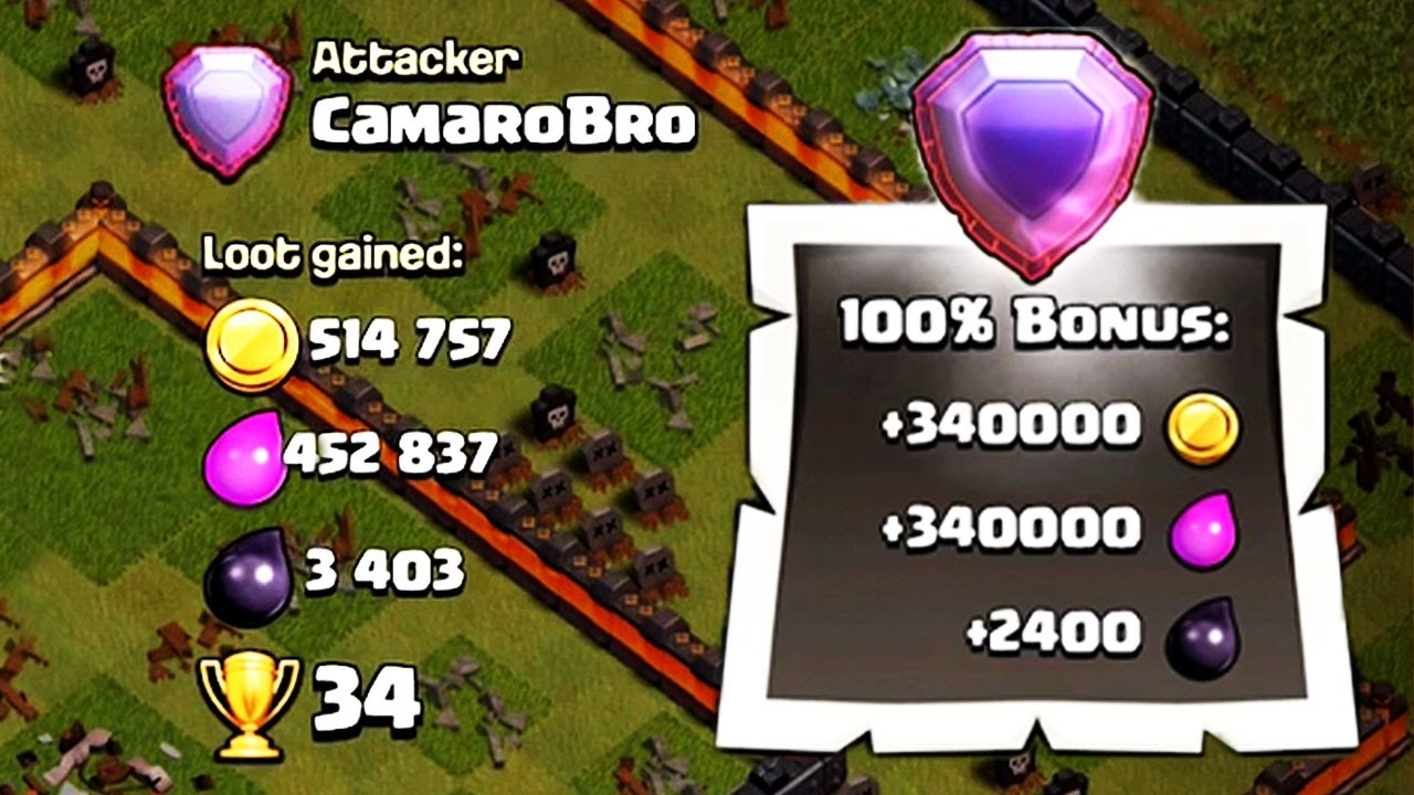 how much of your loot is available in clash of clans