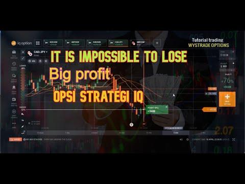 strategi opsi iq 2020