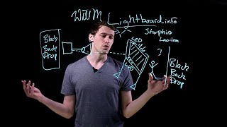 """What's a """"Lightboard"""" Studio (How Do They Work?)"""