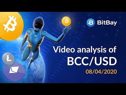 Bitcoin Cash Price Technical Analysis BCC/USD 08/04/2020 - BitBay
