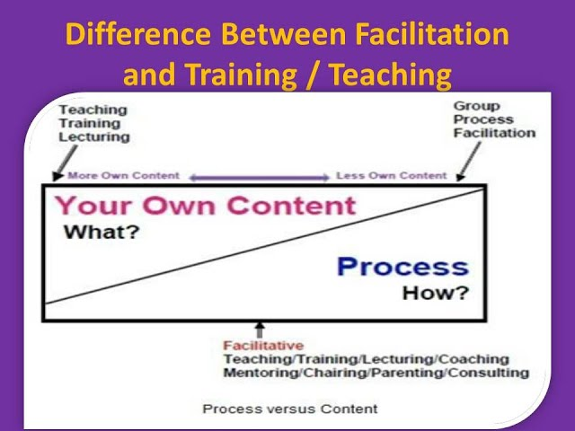 What is the Difference Between Facilitation & Training?