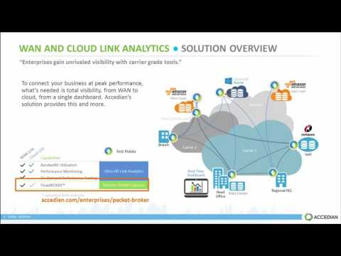 WAN Analytics for Enterprises: Solution Overview