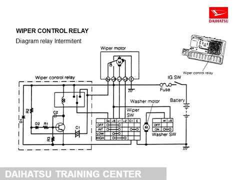 Wiring diagram kelistrikan cb150r love wiring diagram ideas 100 wiring diagram honda beat pgm fi b series cam guide my asfbconference2016 Gallery